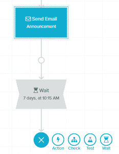 Steps when scheduled wait time is used