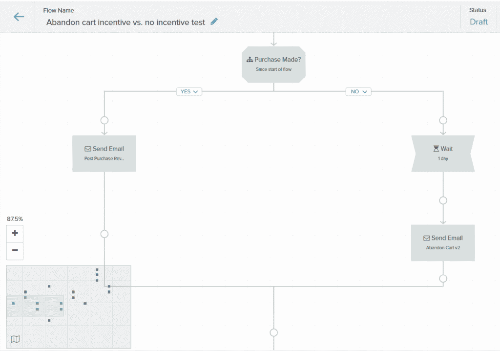 Lifecycle Optimizer flow map overview