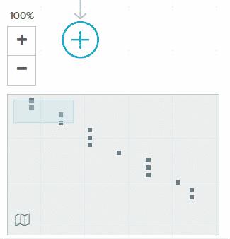 Lifecycle Optimizer flow map