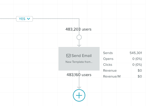Send Email step with metrics.