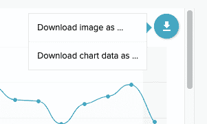 The download button triggered to show the menu. Download either a chart image or chart data.